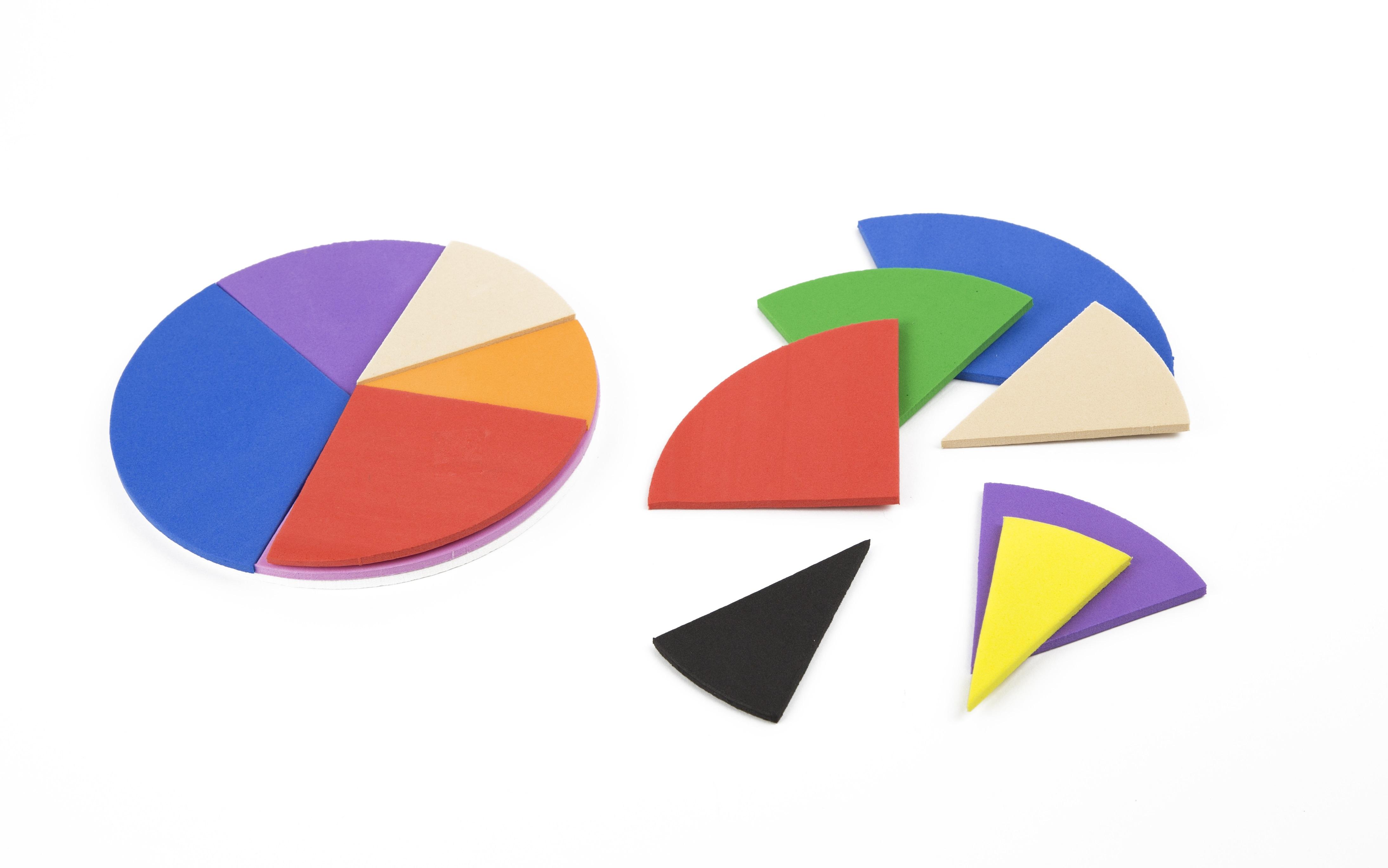 Frações Circulares ou disco de Frações