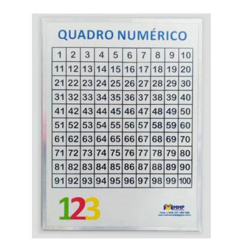 P121 - Quadro Numérico 1