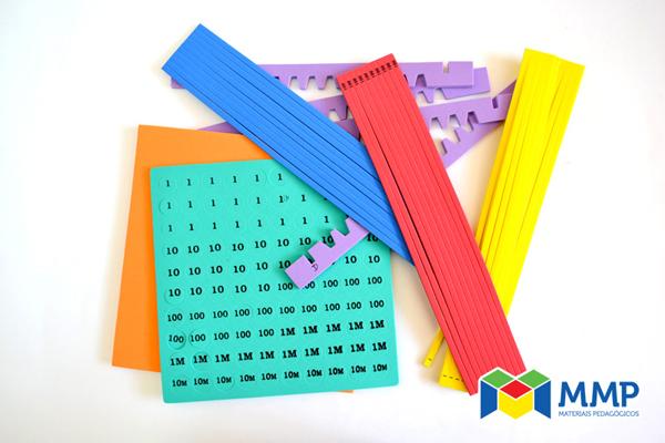 Kit multiplicação com varetas: Criação MMP