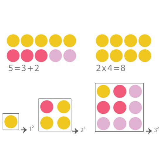 painel das quantidades - diagrama