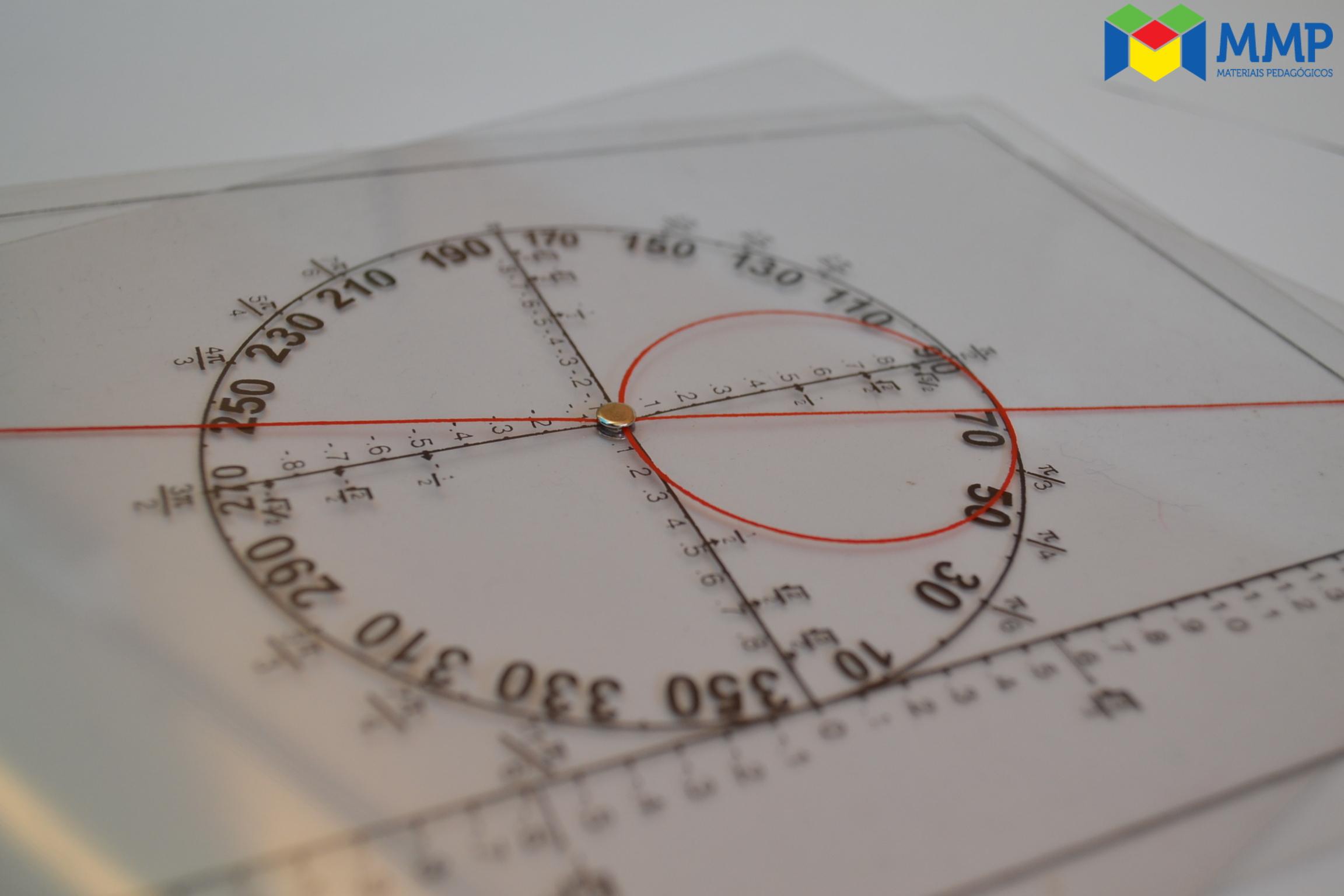 Prancha Trigonométrica - (EFII-EM)