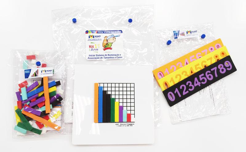 Iniciar sistema de numeração e associação de tamanhos e cores