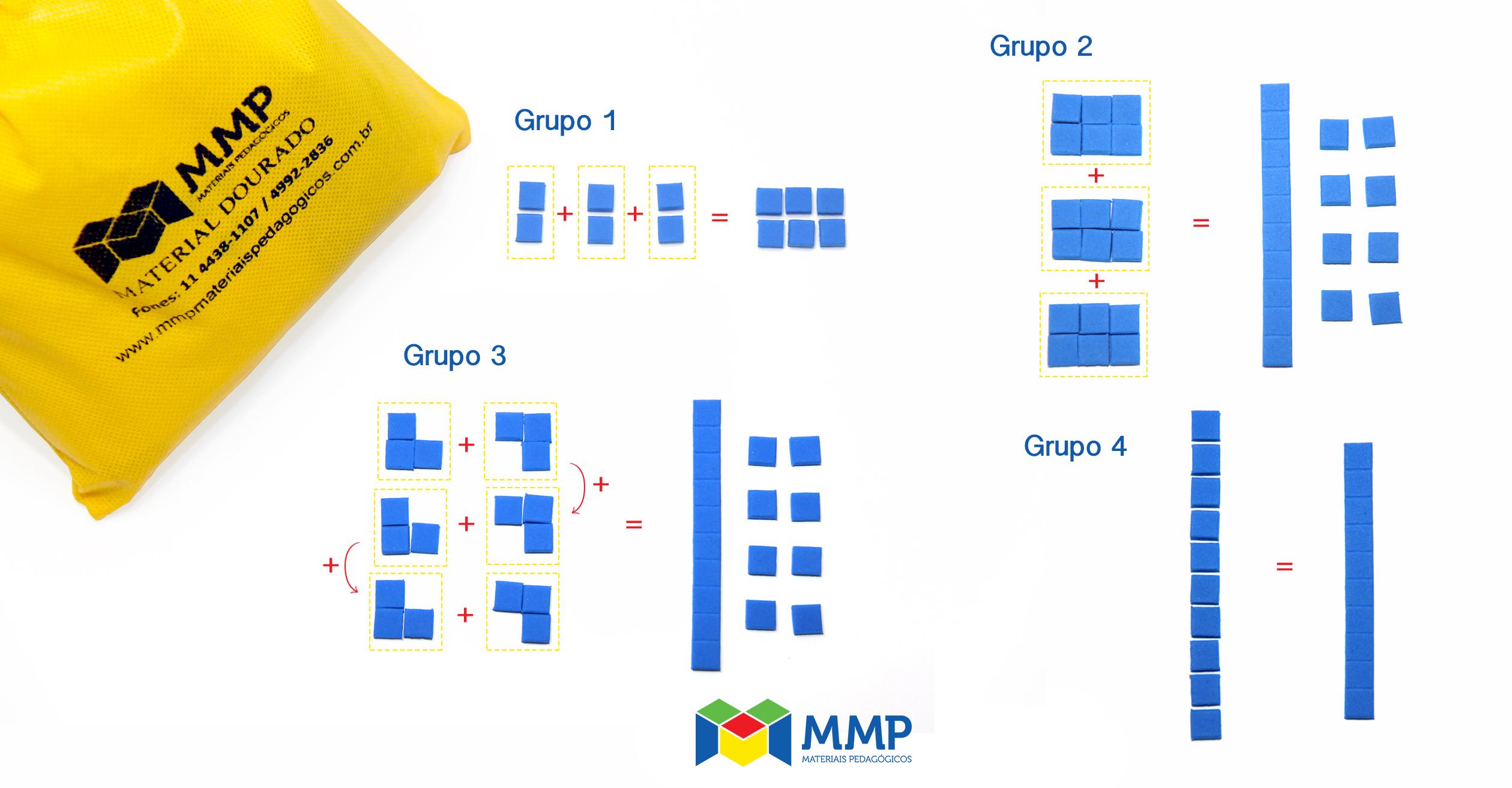 Multiplicação com Material Dourado